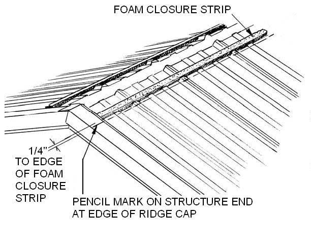 Foam Closure Strip Function and Installation